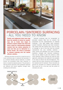 Porcelain / Sintered surfacing - All you need to know