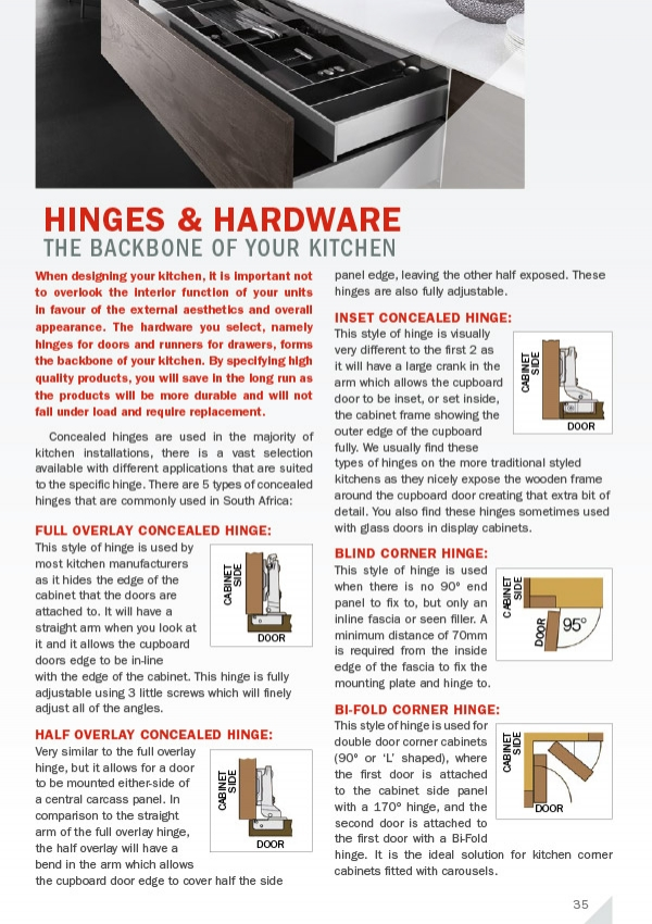 Hinges & Hardware - The Backbone of your Kitchen